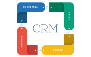 The best CRM software is the one that has the right capabilities